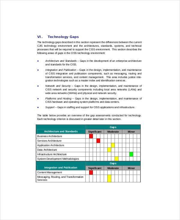 8+ Data Gap Analysis Templates - Free Sample, Example, Format ...