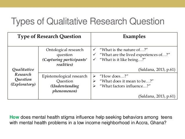 Example Of Interview Questions For Qualitative Research. To Apply ...