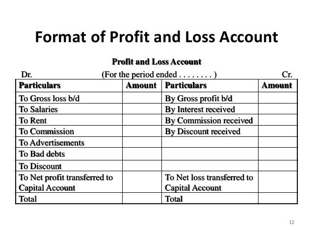 example profit and loss account