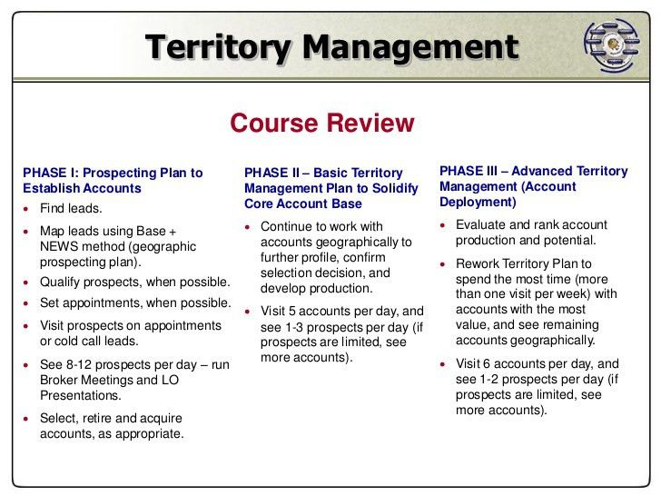 territory-management-18-728.jpg?cb=1329305593