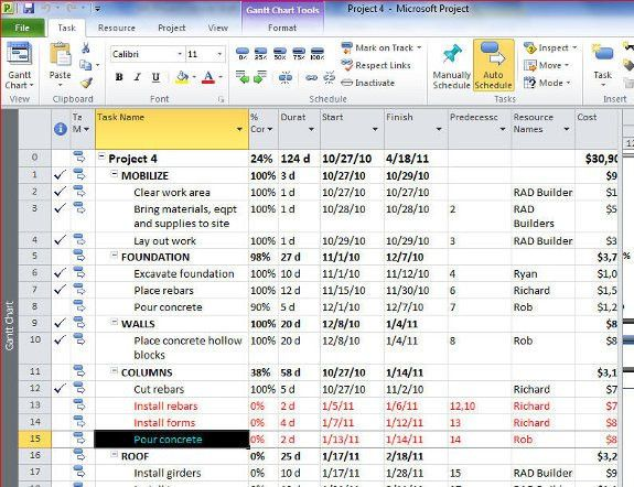 MS Project – Printing Reports | IT Training and Consulting – Exforsys