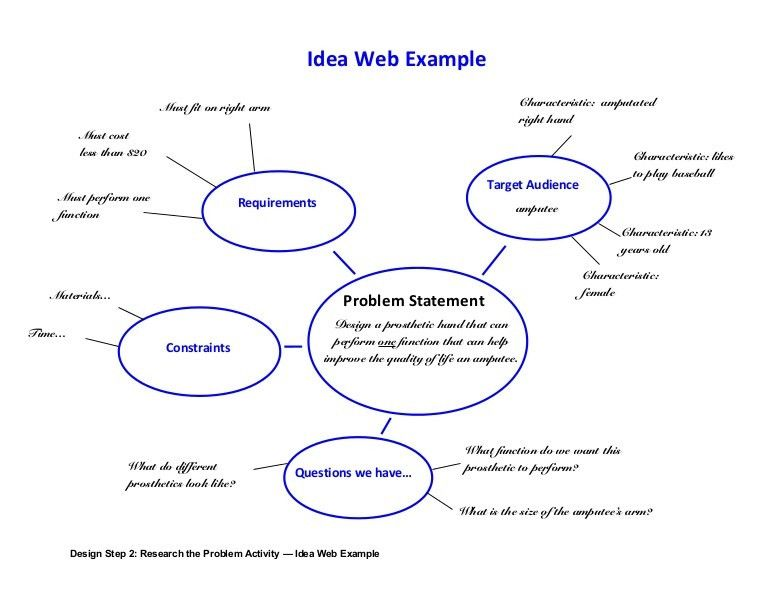 1 idea web example - define the problem