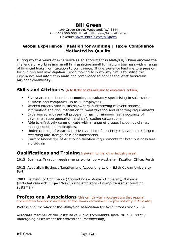 Resume : Marketing Resume Samples Cover Letter Sample Personal ...