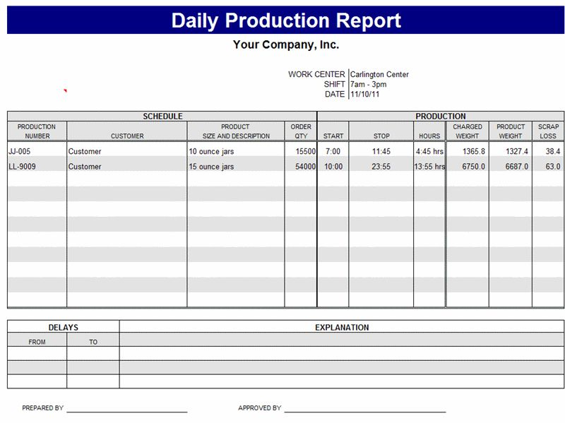 Daily Work Report Template Sample with Simple Table Layout ...