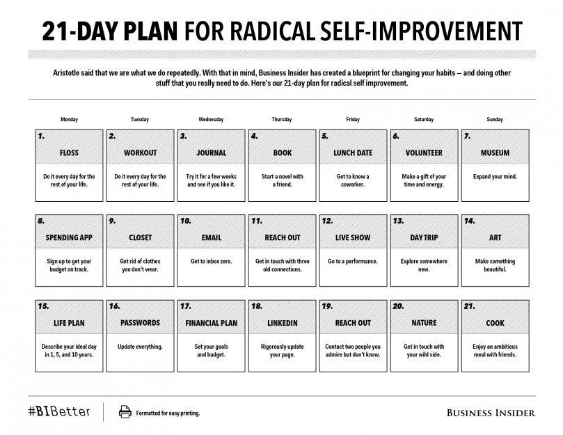 Self Improvement Plan Template. personal growth plan printable ...