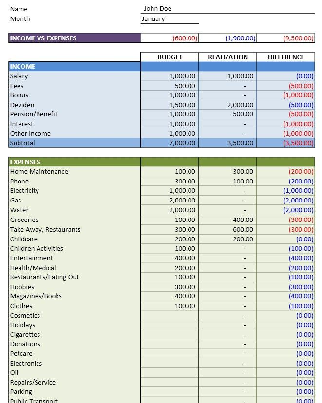 Personal Budget | Excel Templates