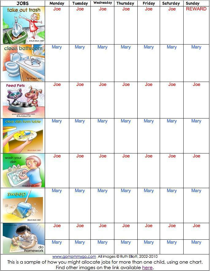 71 best Chore Charts images on Pinterest | Chore charts, Kid ...