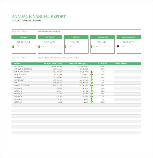 32+ Report Templates - Free Sample, Example, Format | Free ...