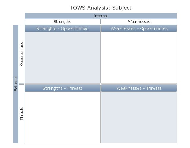 TOWS Matrix | TOWS analysis matrix - Template | TOWS Analysis ...