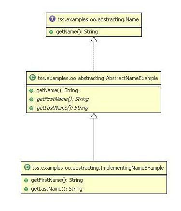 Intro to Java Abstract Classes | Cyberward.net