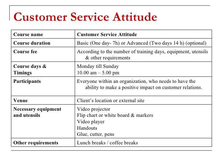 Customer Service Presentation