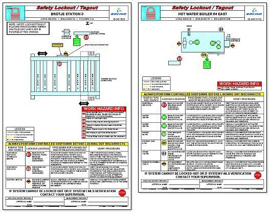 Procedures - Typical Boeing Lockout/Tagout Placards