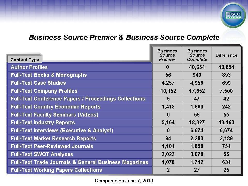 Paid Surveys: Sample market research report