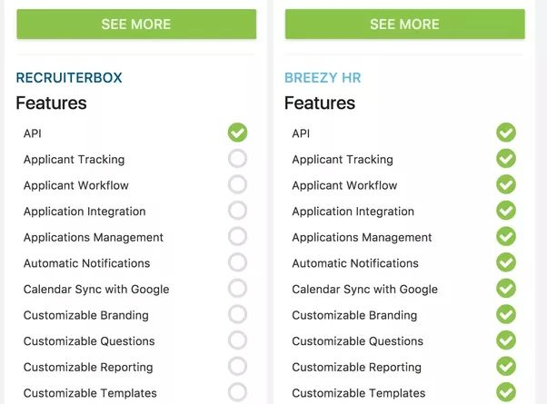 Applicant Tracking Systems: Has anyone used...(2017) - Quora