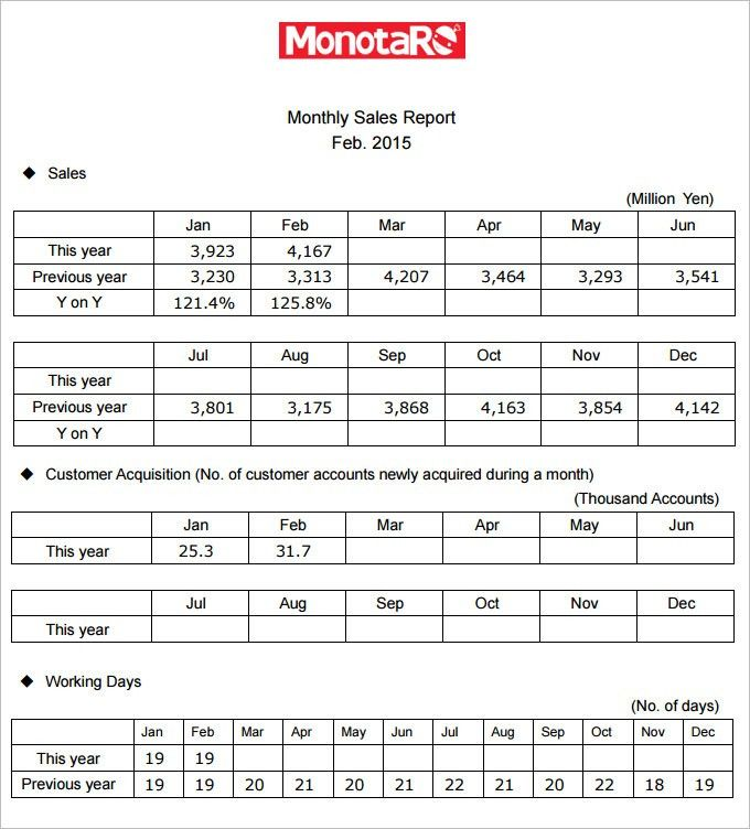 Monthly Sales Report Template - 3 Free Excel, PDF Documents ...