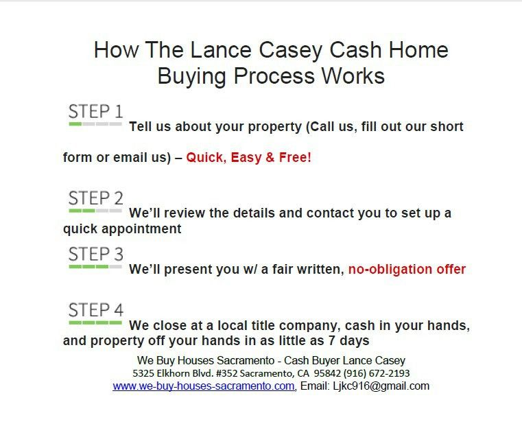 Sell My House Fast Sacramento | We Buy Houses Sacramento - Cash ...