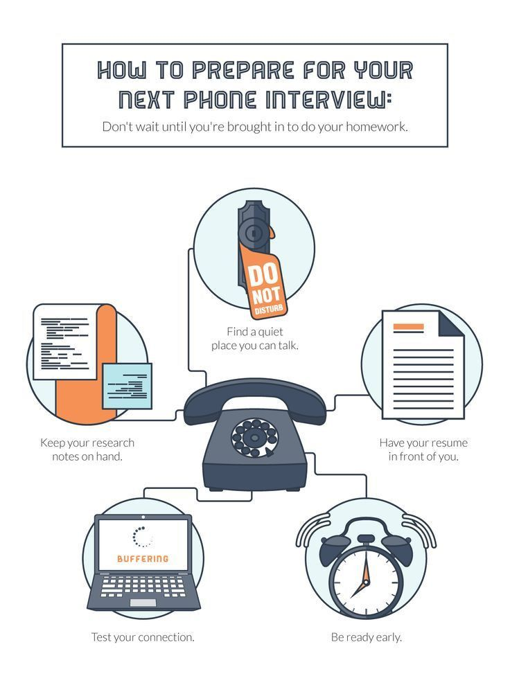 113 best Telephone Interview images on Pinterest | Telephone ...