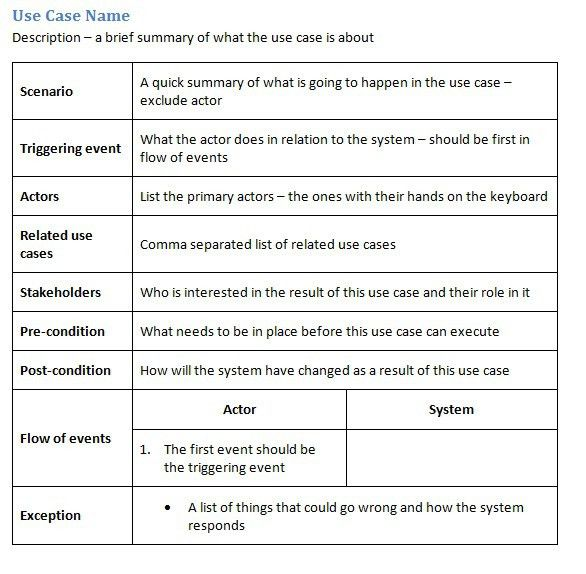 Use Case Template | UX/CX inspiration | Pinterest | User ...