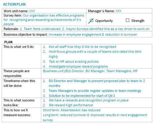 Action plan example post employee engagement survey | WORK ...