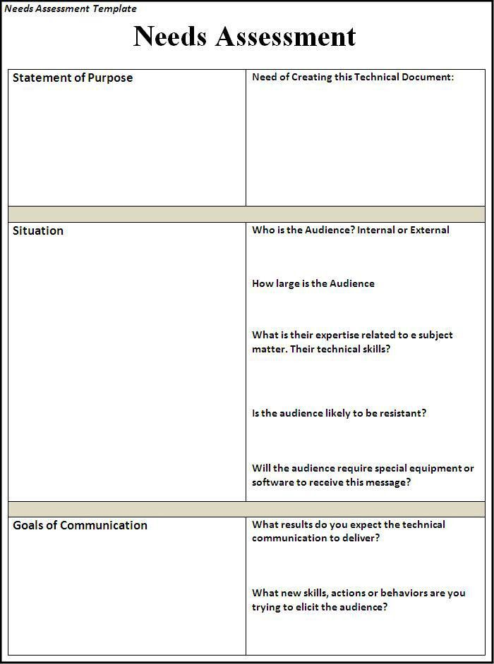 Sample Needs Assessment. Sample Needs Assessment Survey Template ...