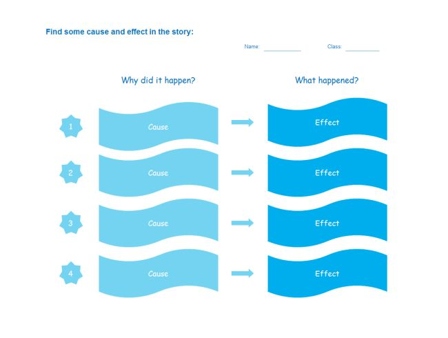 Cause Effect T Chart | Free Cause Effect T Chart Templates