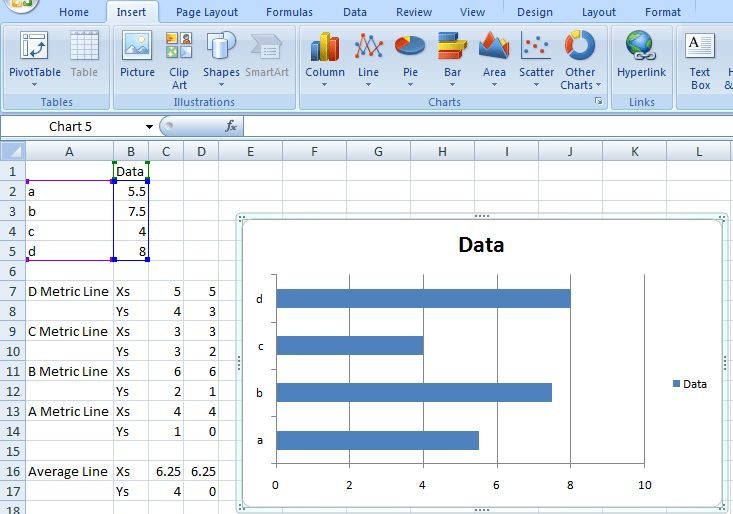 Excel Dashboard Templates Step-by-Step Horizontal Bar Chart with ...