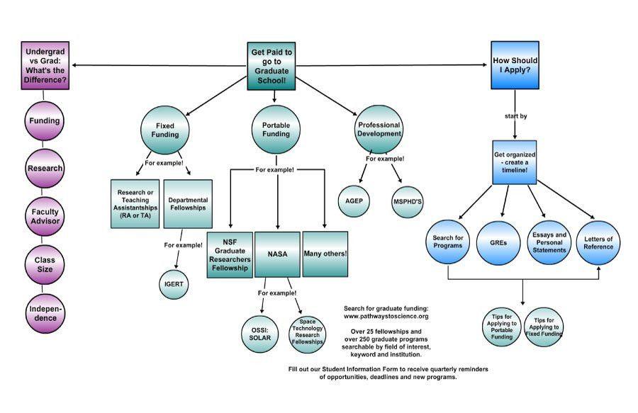 COSEE.net: Public Concept Maps