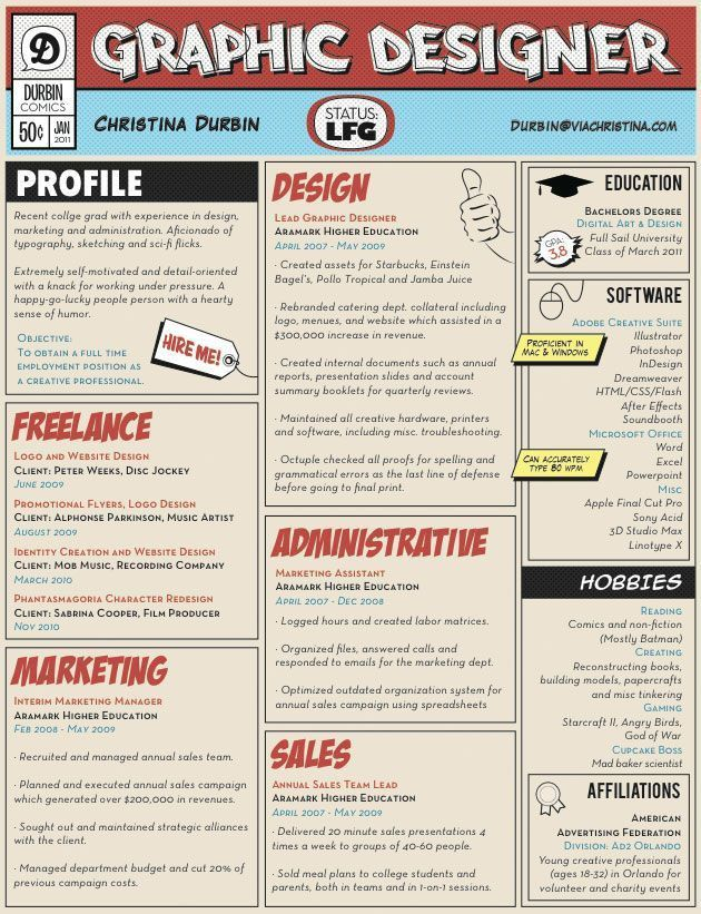 34 best the muse // resume ready images on Pinterest | Resume tips ...