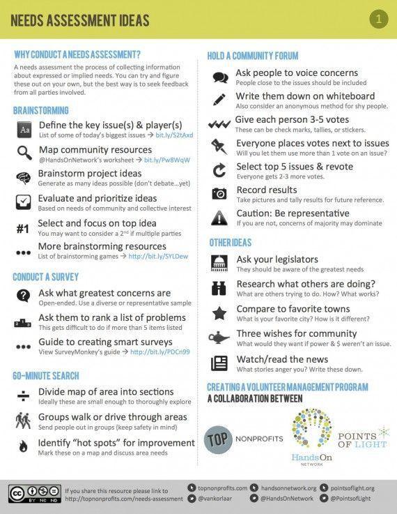 Best 25+ Career assessment ideas on Pinterest | Career assessment ...