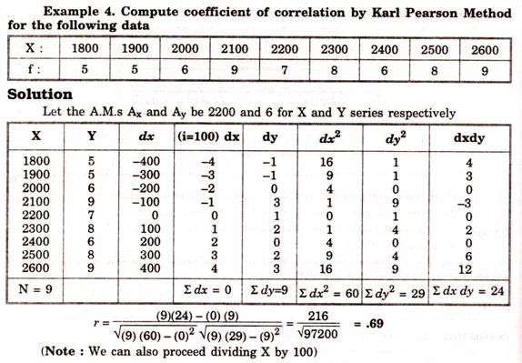 Karl Pearson's Formula for Finding the Degree of Correlation