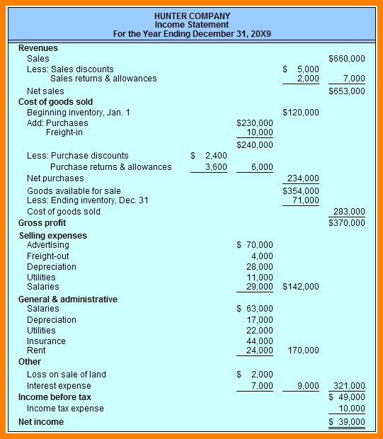 9+ multi step income statement example | Statement Information