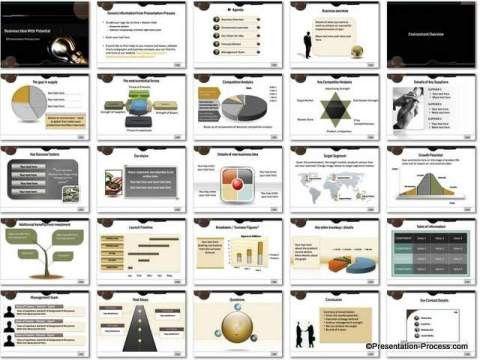 Potential Business Idea PowerPoint Template Set