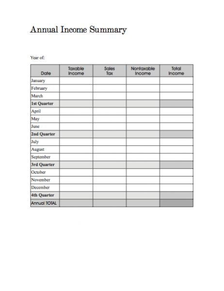 Annual Income Summary Template | Business Forms