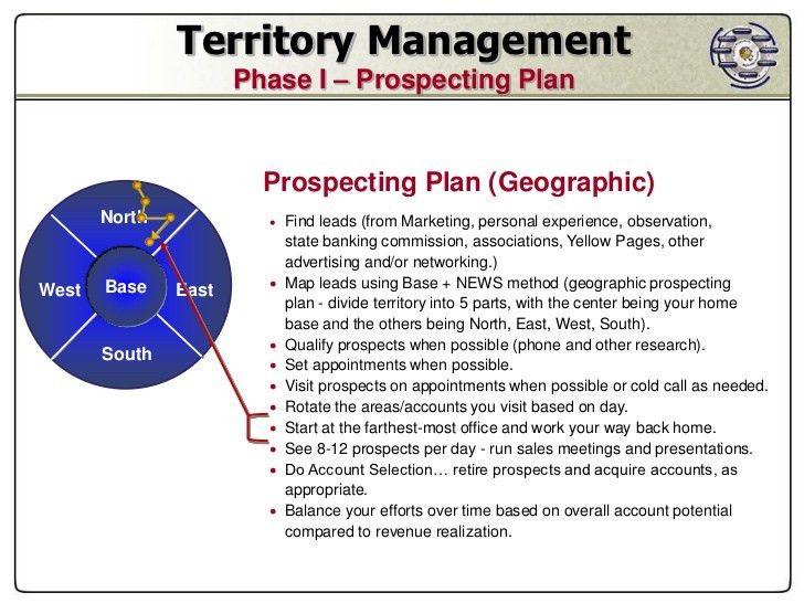 territory-management-10-728.jpg?cb=1329305593