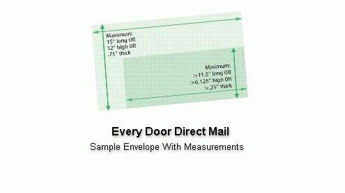 """Door Direct & USPS Every Door Direct Mail Route Targeting""""""""sc"""":1 ..."""