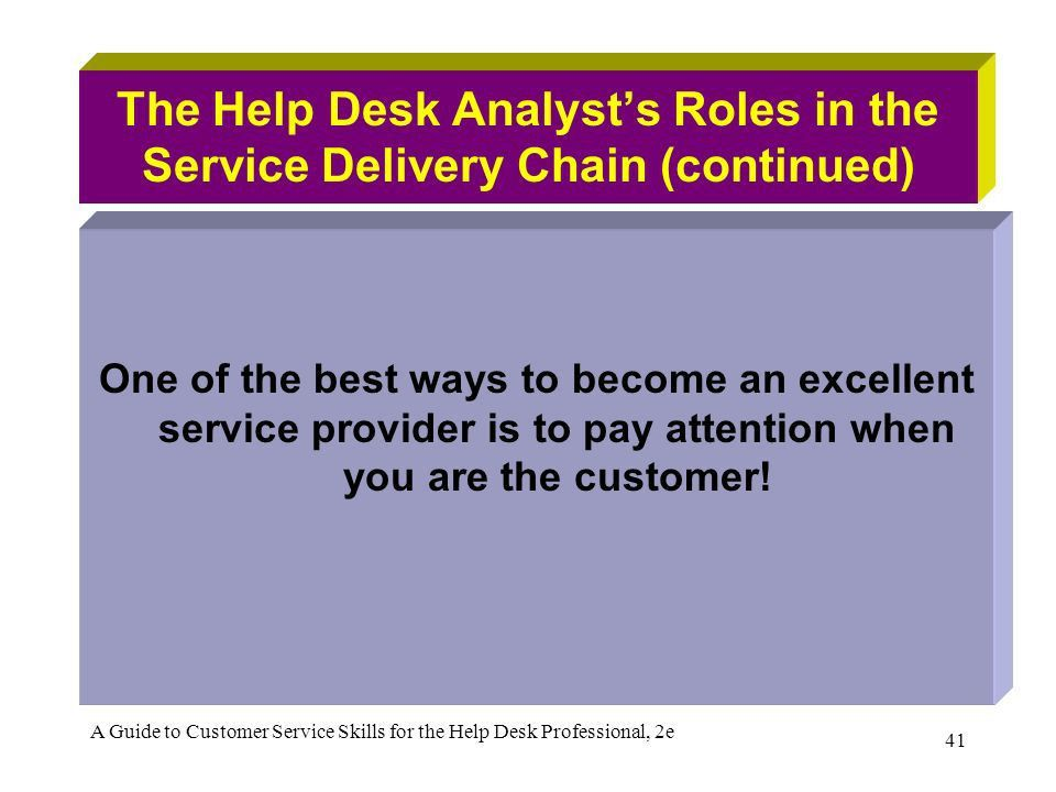 Chapter 1: Achieving High Customer Satisfaction - ppt download