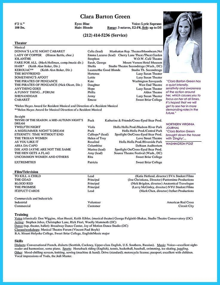 Theater Resume Template. Qualifications Resume Technical Theatre ...