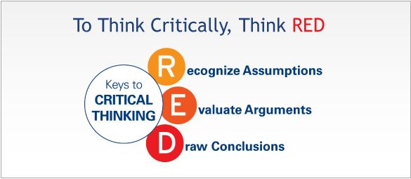 What is RED | Critical Thinking Examples | ThinkWatson.com