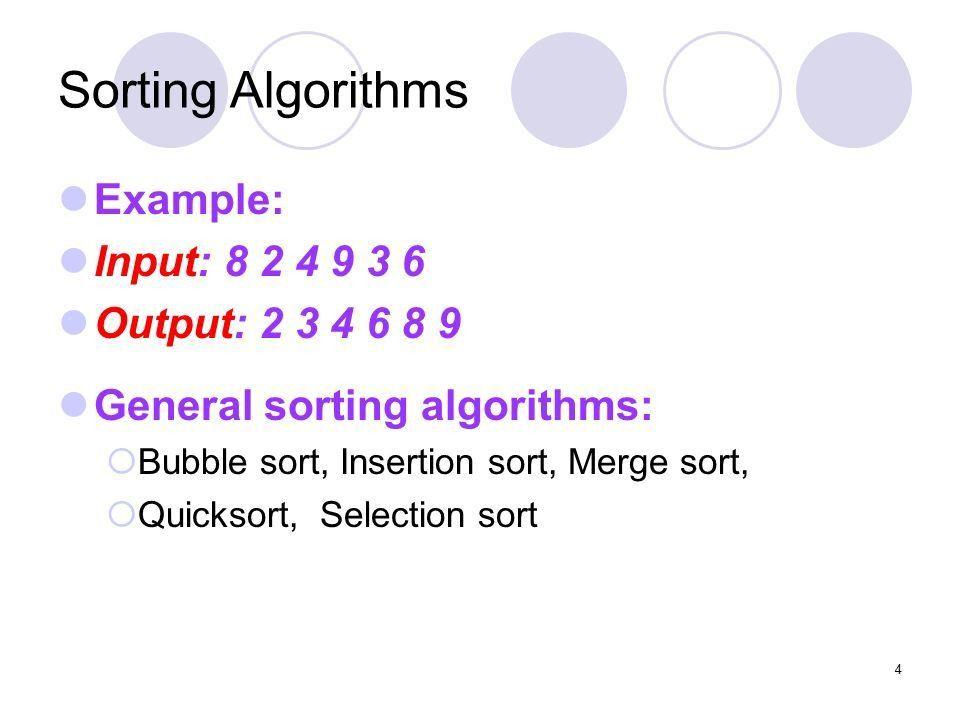 Insertion Sort Merge Sort QuickSort. Sorting Problem Definition an ...