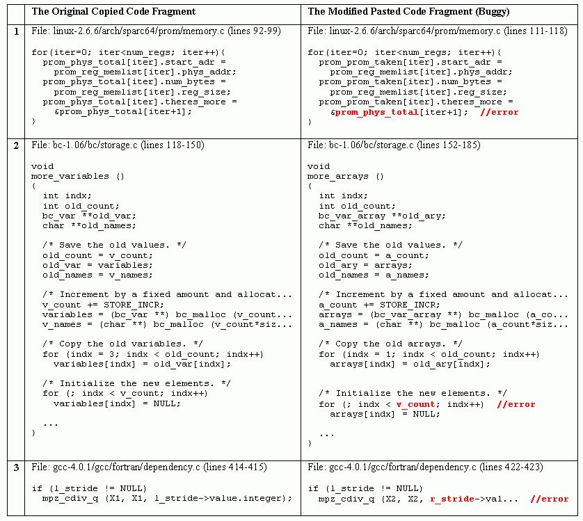 CReN - Consistent Renaming Tool