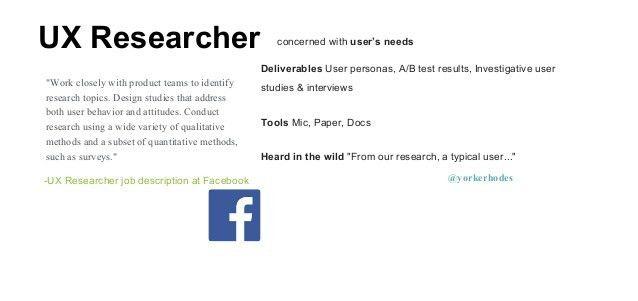 UI UX Designer Job Roles Defined By Job Posting