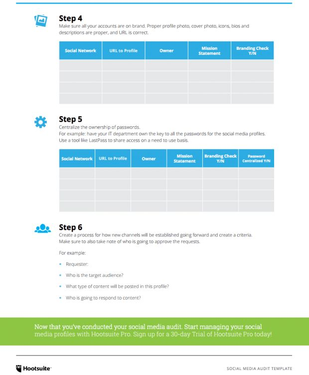 6 Social Media Templates to Save You Hours of Work – Public relations