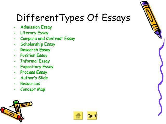 of essay formats - Essay Formats