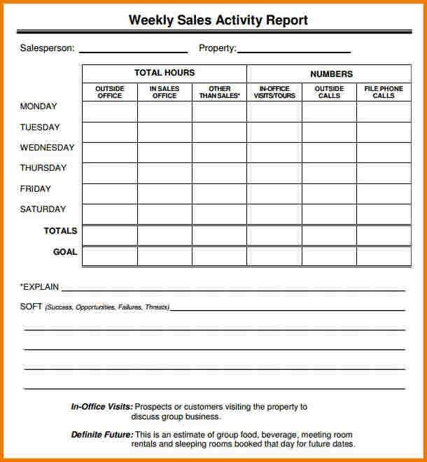 Weekly sales report template | Authorization Letter Pdf