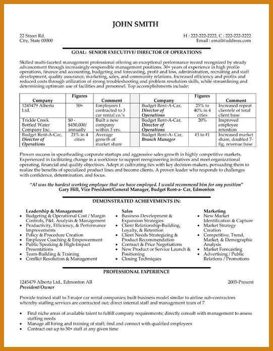 director of operations resume | letter format template