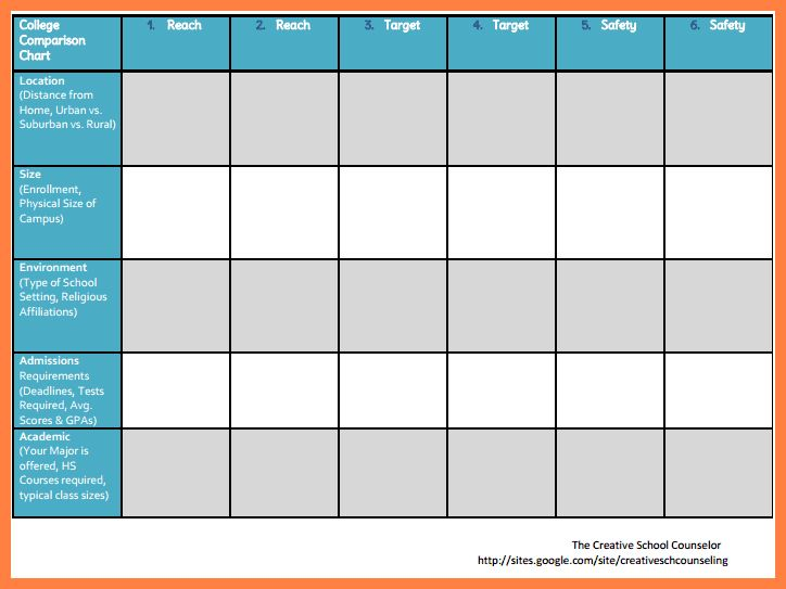 Sample Chart Templates » Blank Comparison Chart Template - Free ...