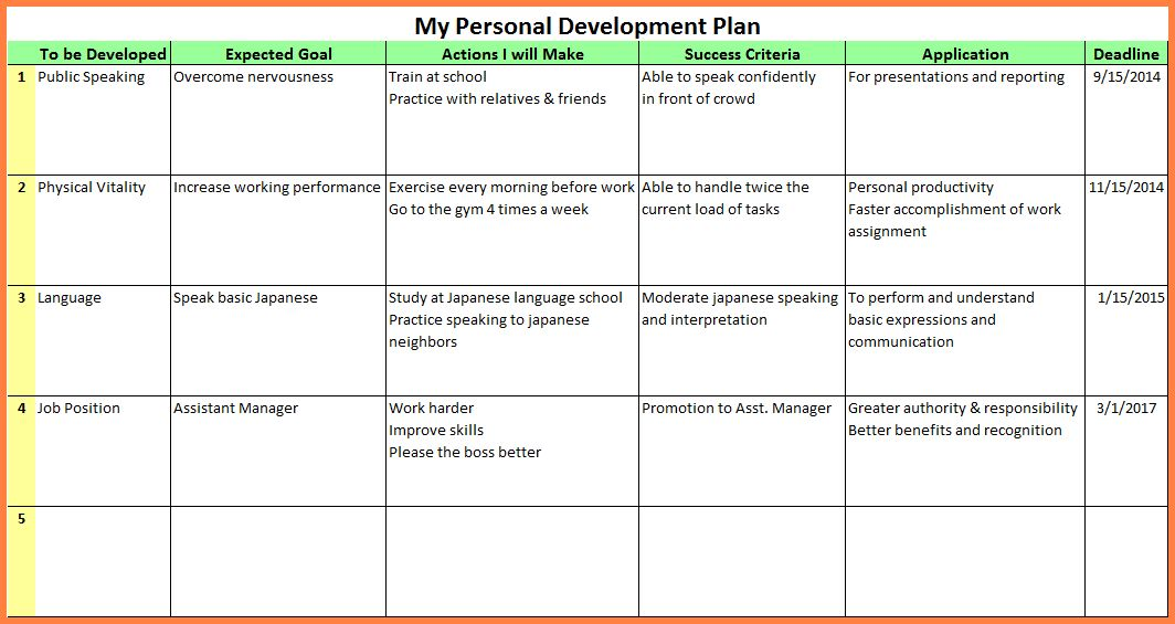 Personal Development Portfolio Template 6 Free Personal Development Plan Templates Excel Pdf