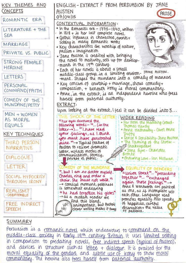 Get 20+ Visual note taking ideas on Pinterest without signing up ...