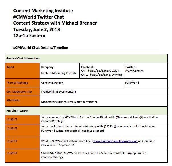 Key Templates for Content Marketing, Social Media, Influencer Planning