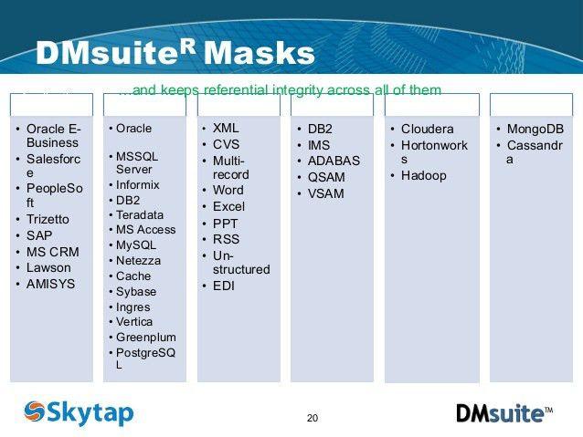 Webinar: Cloud Data Masking - Tips to Test Software Securely